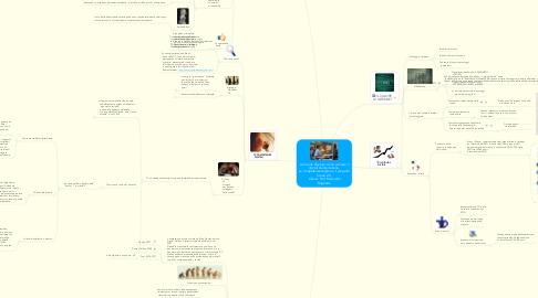 Mind Map: La Scuola digitale: come colmare il digital divide italiano.  Le competenze digitali e il progetto Classi 2.0. Owner: Prof. Marinella Miglietta