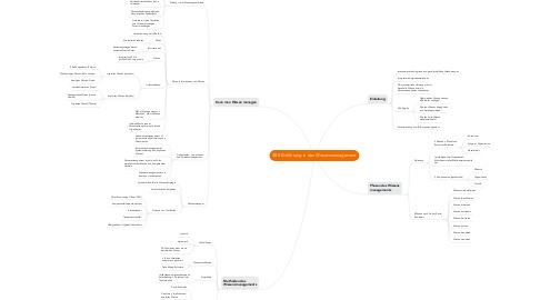 Mind Map: 3B5 Einführung in das Wissensmanagement