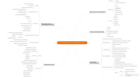 Mind Map: 3A1 Die Entwicklung des medienpädagogischen Diskurses