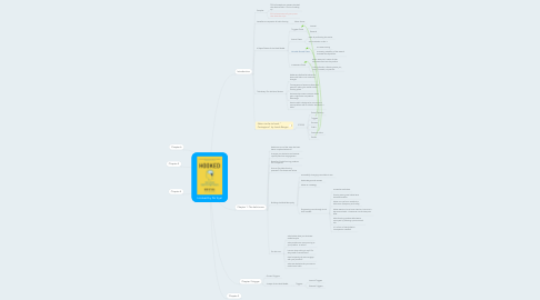 Mind Map: Hooked by Nir Eyal