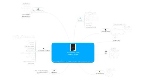 Mind Map: Контент-маркетинг (Майкл Стелзнер)  =  Превосходный контент + другие люди - маркетинговые послания