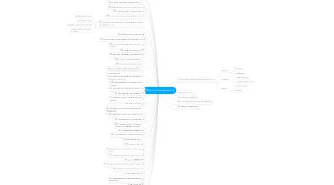 Mind Map: Жесткий менеджмент