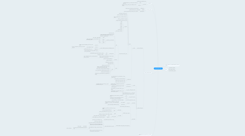 Mind Map: تركيب الجهاز العصبي