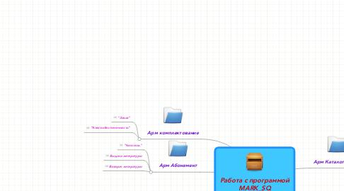 Mind Map: Работа с программой MARK_SQ