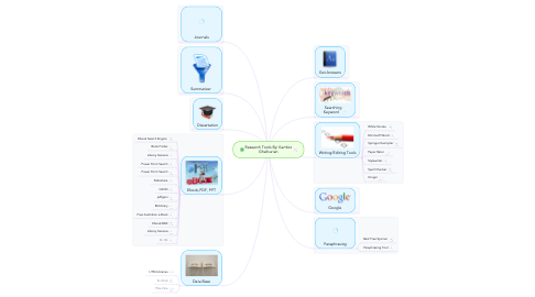 Mind Map: Research Tools By: Kambiz Ghafourian