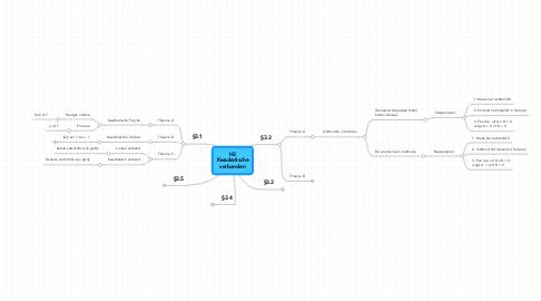Mind Map: H3 Kwadratische verbanden