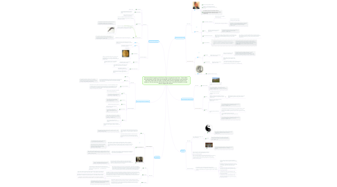 Mind Map: Political and Social Legacies of the Persian Empire compared to Han China - Thesis: While the administration of Han China was centralized, ruled by a forced religion, and contained one culture, Persia was more open, including other cultures' languages, religions, and traditions. The Han economy was founded on agriculture, while Persia worked to increase taxes to support their empire.
