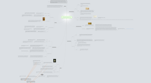 Mind Map: Political and Social Legacies of the Persian Empire Compared to Han China