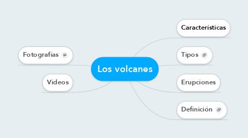 Mind Map: Los volcanes