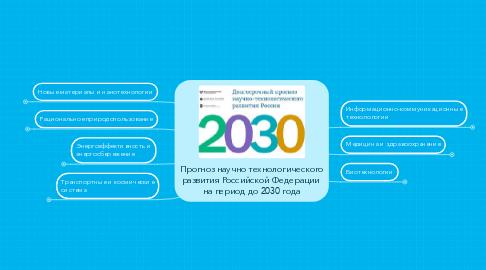 Mind Map: Прогноз научно технологического развития Российской Федерации  на период до 2030 года
