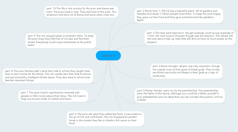 Mind Map: Section 9