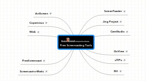Mind Map: Free Screencasting Tools
