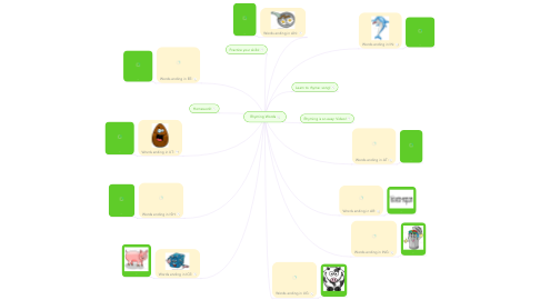 Mind Map: Rhyming Words