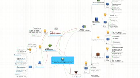 Mind Map: Объединенная карта  Интернет-представительства  Ресурсного центра  г.о. Новокуйбышевск