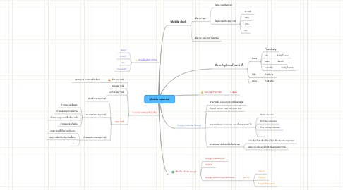 Mind Map: Mobile calendar
