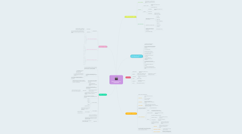 Mind Map: Diseño sonoro para audiovisual