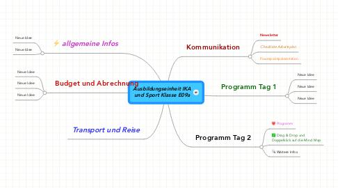 Mind Map: Ausbildungseinheit IKA und Sport Klasse E09a