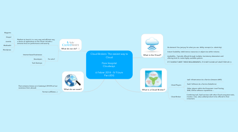 Mind Map: Cloud Brokers: The easiest way to Cloud  Pere Hospital Cloudways   6 Febrer 2014 - IV Fòrum ParcUDG