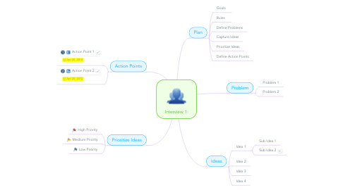 Mind Map: Interview 1: