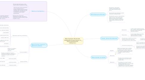 Mind Map: Rehevöityminen=Ravinteiden lisääntyessä aiheutuva kasvien ja levien perustuotannon lisääntyminen