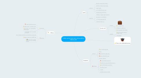 Mind Map: Tutkimusmenetelmien vahvuudet ja heikkoudet