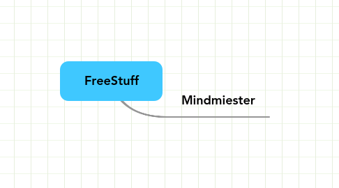Mind Map: FreeStuff