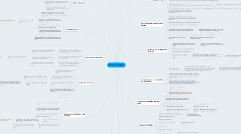 Mind Map: Socials 9 - Ashley