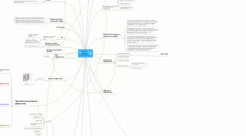 Mind Map: Высшая нервная деятельность