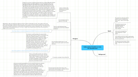Mind Map: Italian justice should be on trial,