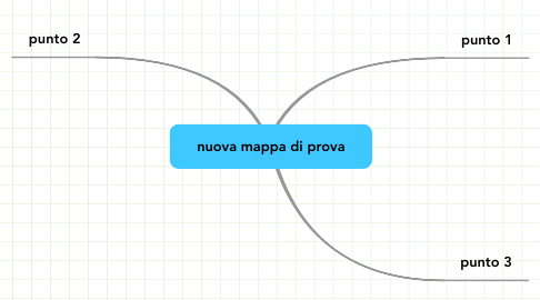 Mind Map: nuova mappa di prova