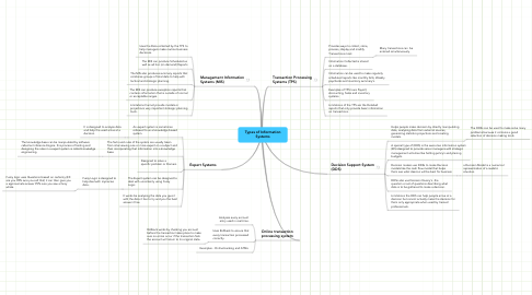Mind Map: Types of Information