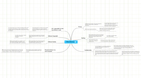 Mind Map: Ethical Dilemmas