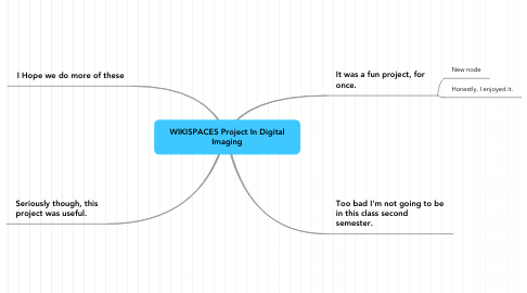 Mind Map: WIKISPACES Project In Digital Imaging