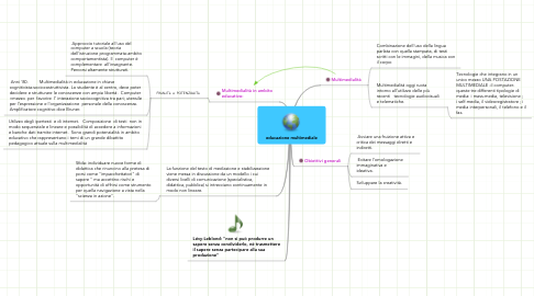 Mind Map: educazione multimediale
