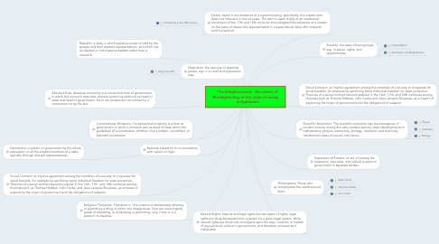 Mind Map: The Enlightenment:  the action of enlightening or the state of being enlightened