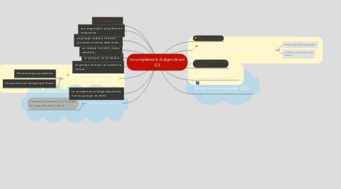 Mind Map: le complément d'objet direct G3