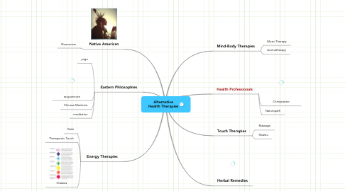Mind Map: Alternative Health Therapies