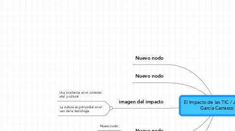 Mind Map: El Impacto de las TIC / Joaquín García Carrasco