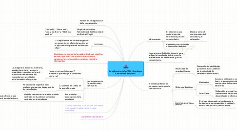 Mind Map: La aplicación de las TIC: ¿Esnobismo o necesidad educativa?