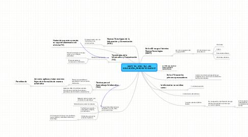 Mind Map: NNTT, TIC, NTIC, TAC...EN EDUCACIÓN ¿PERO ESTO QUÉ ES?
