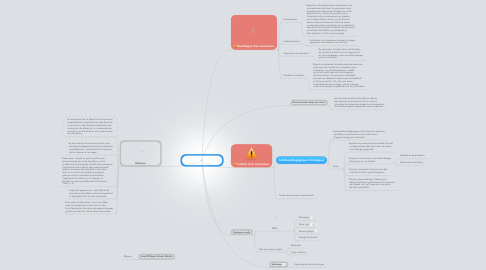 Mind Map: Exerciseurs  Potentiel pédagogique