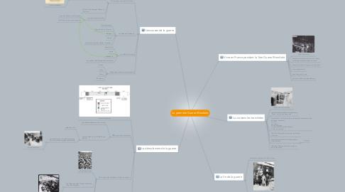 Mind Map: La première Guerre Mondiale