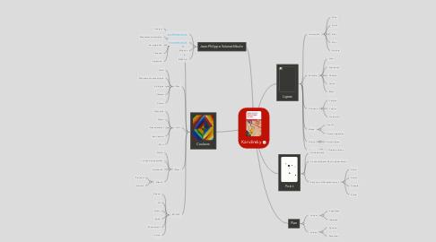 Mind Map: Kandinsky