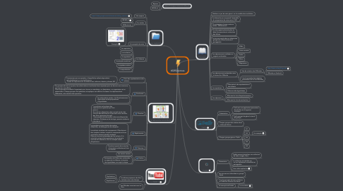 Mind Map: #QRSciences
