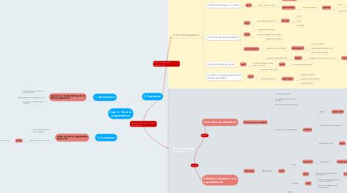 Mind Map: Cap. 6 - Verso la progettazione