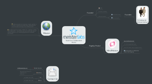 Mind Map: Tools for a Collaborative World