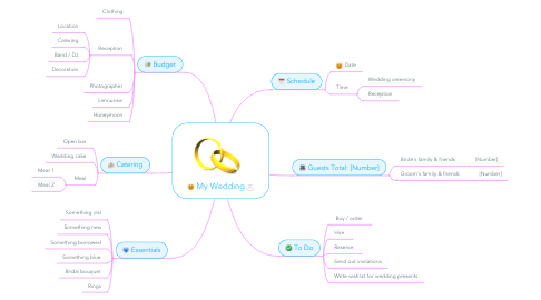 Mind Map: My Wedding
