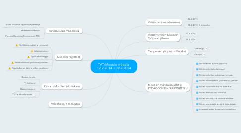 Mind Map: TVT/Moodle-työpaja  12.2.2014 + 18.2.2014