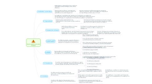 Mind Map: Βασικά εμπόδια επικοινωνίας (συνέχεια)