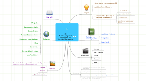 Mind Map: [R] R: A Language and  Environment for  Statistical Computing